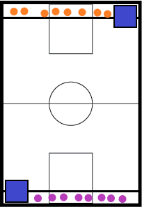Gym floor plan 1; Fresher group game